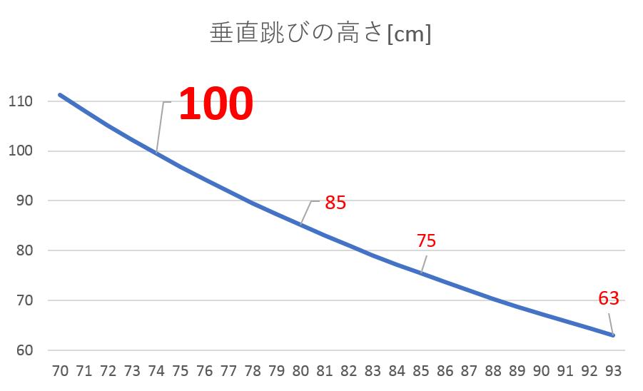 bw93h63