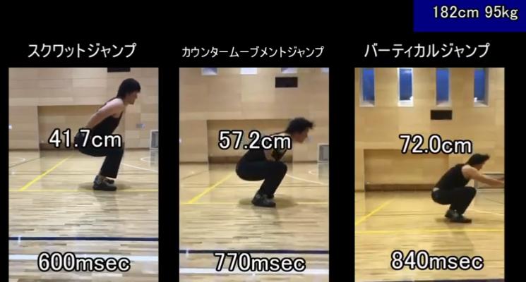 jump-variation