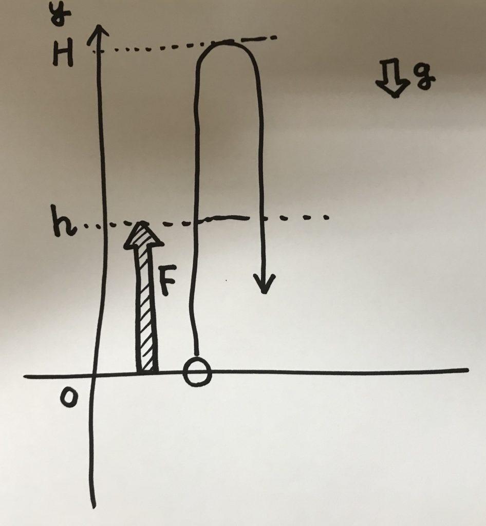 jumpの模式図